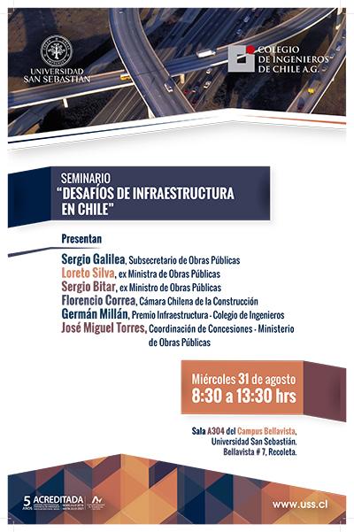 AFICHE_SEMINARIO FONDO DE INFRAESTRUCTURAS